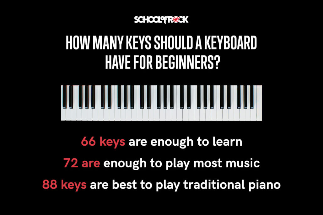 School of Rock | Guide to Buying Your First Keyboard