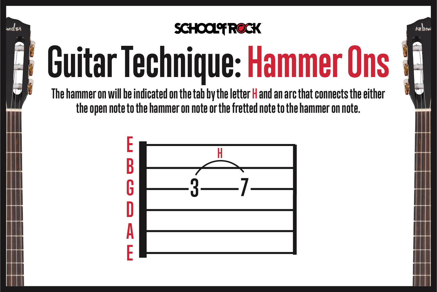Guitar technique hammer ons