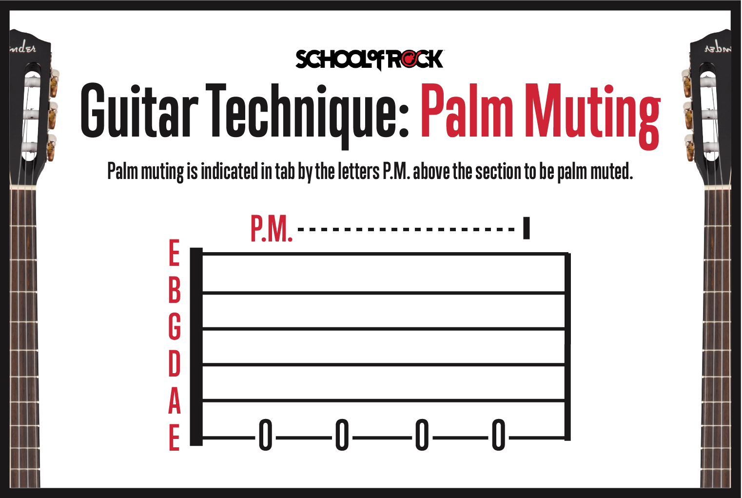 Guitar technique palm muting