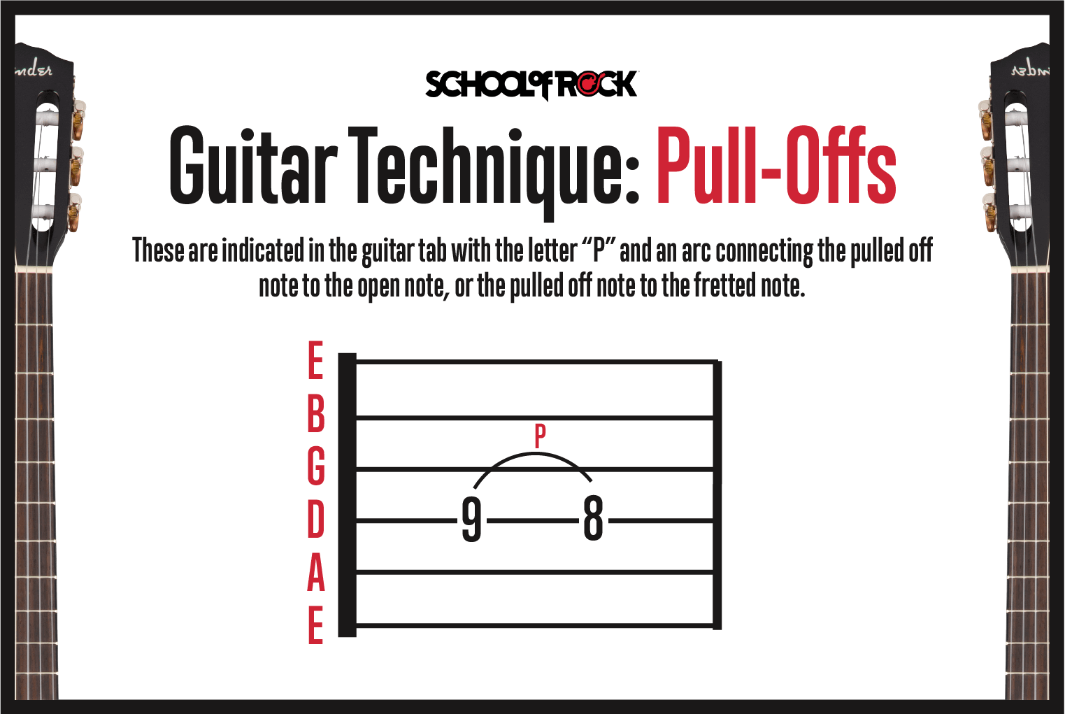 Guitar technique pull offs
