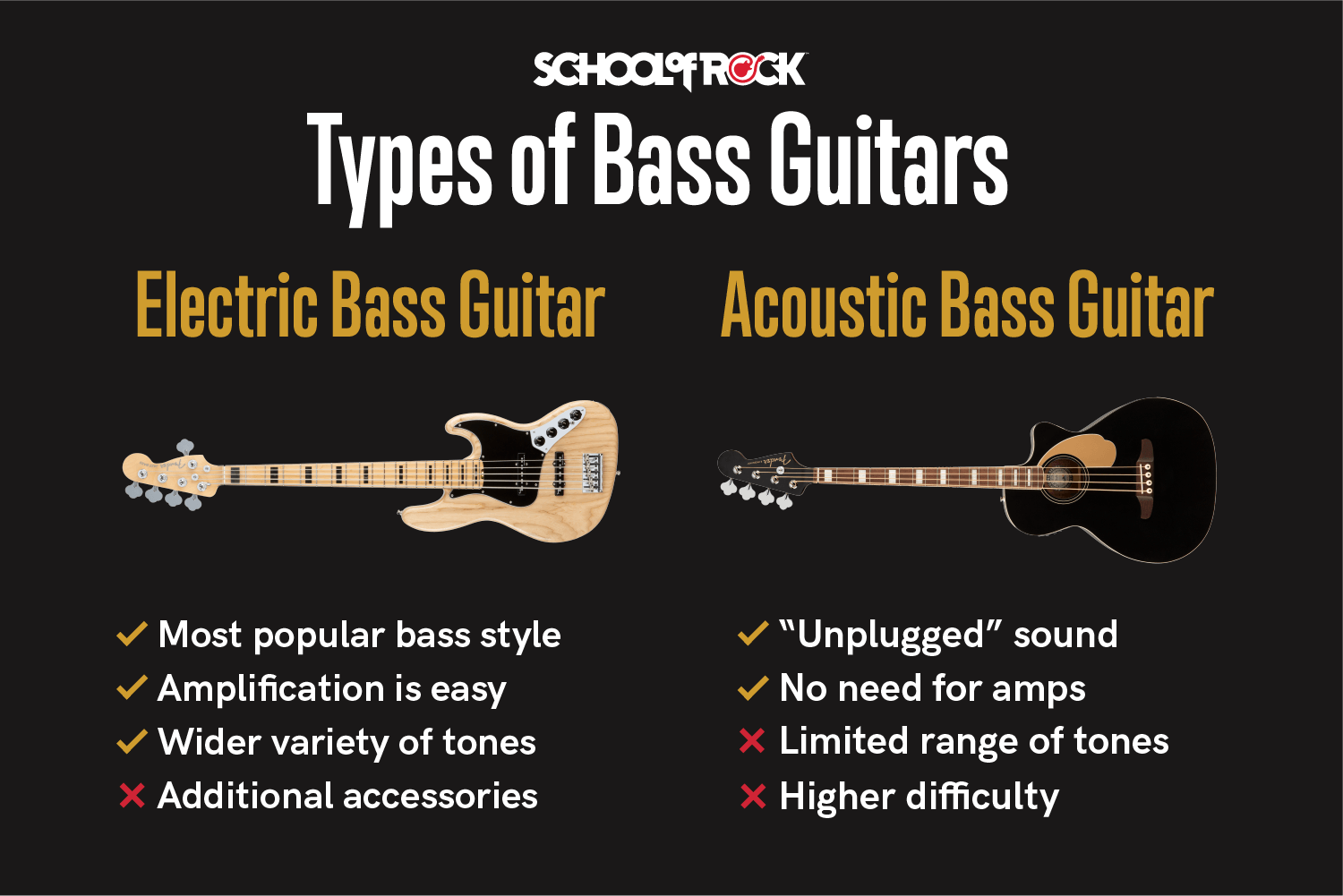 types of bass guitars